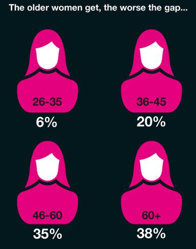 Gender inequality india essay