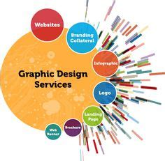 Sample graphic designer resume objective